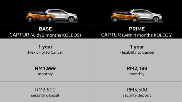 Renault Malaysia introduces Renault Subscription for as low as RM43