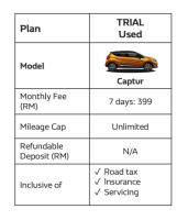 Price table of Renault Subscription Trial package